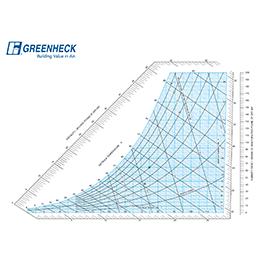 Chart pdf psychrometric